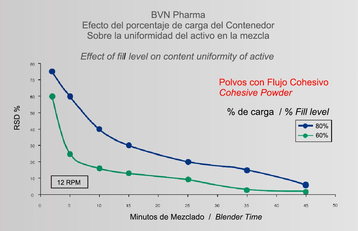 bvn_graf_2