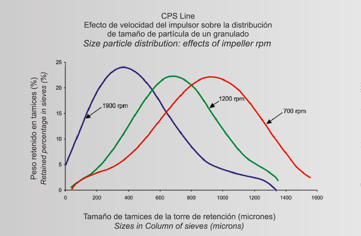 cps_graf_2