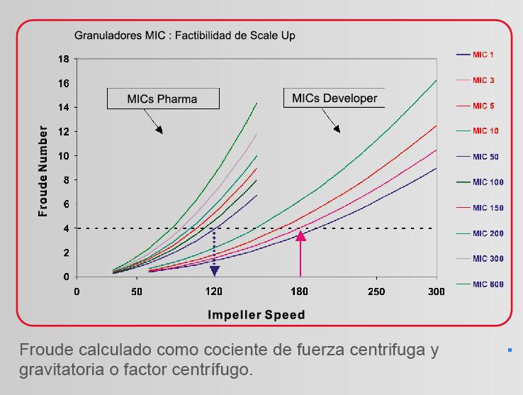 mic_dv_graf_2